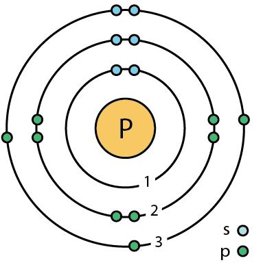 Phosophorus atom